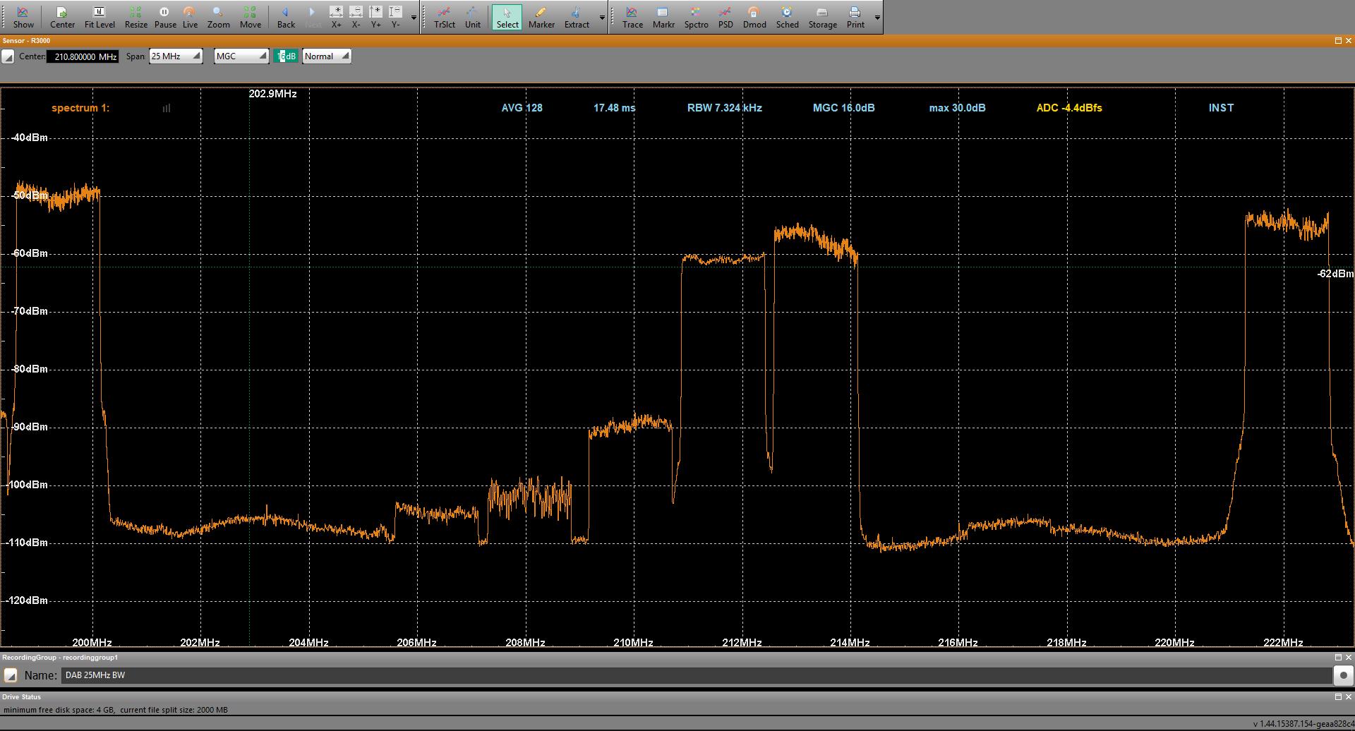 IZT R3000 Recorder DAB signal 25 MHz